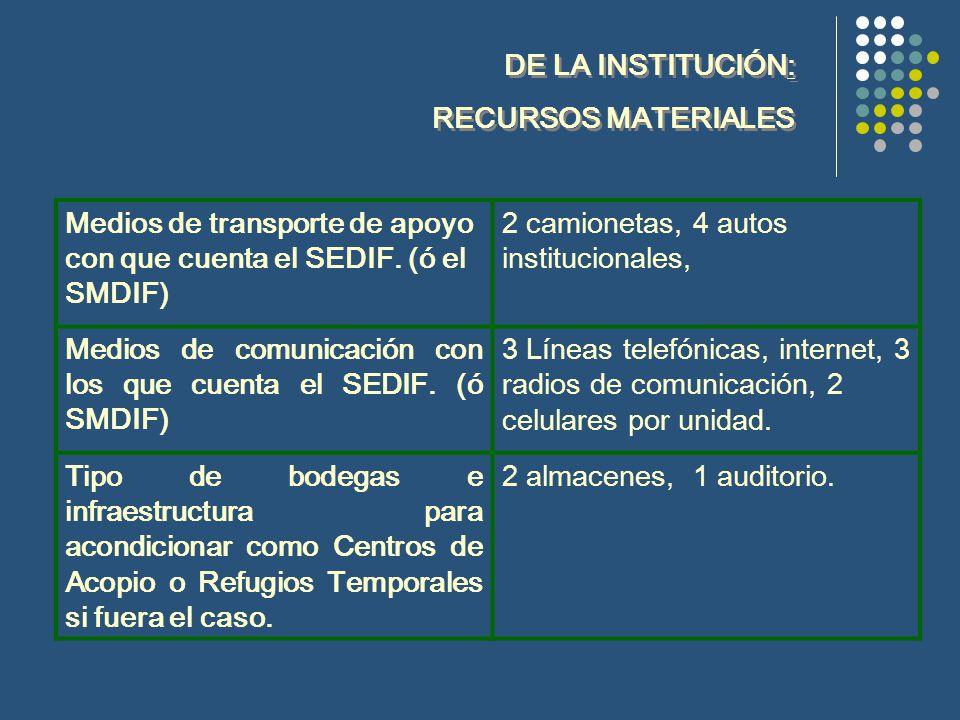 DE LA INSTITUCIÓN: RECURSOS MATERIALES. Medios de transporte de apoyo con que cuenta el SEDIF. (ó el SMDIF)
