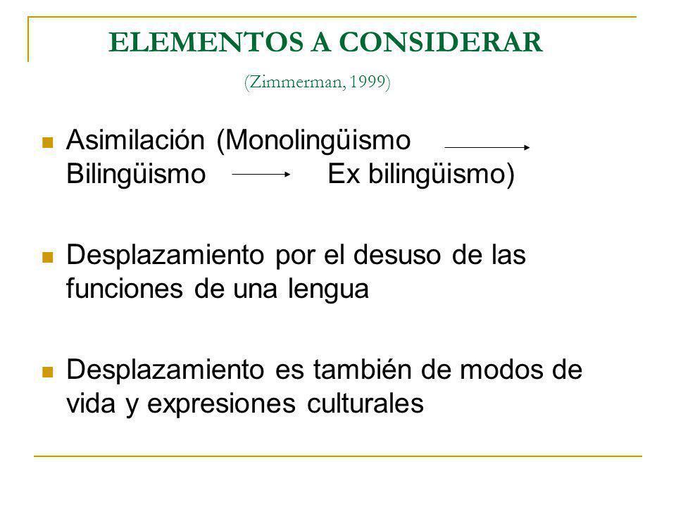 ELEMENTOS A CONSIDERAR (Zimmerman, 1999)