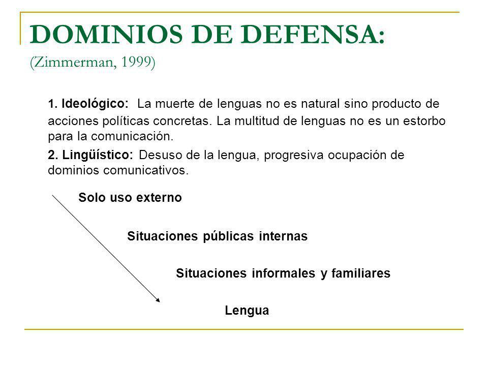 DOMINIOS DE DEFENSA: (Zimmerman, 1999)