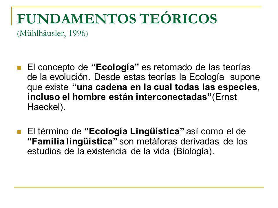 FUNDAMENTOS TEÓRICOS (Mühlhäusler, 1996)