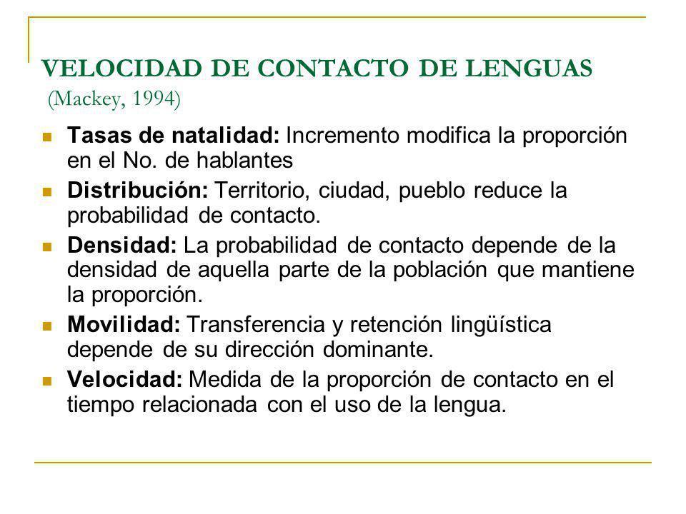 VELOCIDAD DE CONTACTO DE LENGUAS (Mackey, 1994)