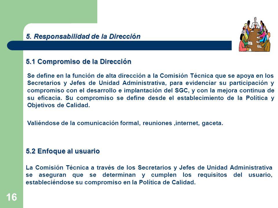5. Responsabilidad de la Dirección