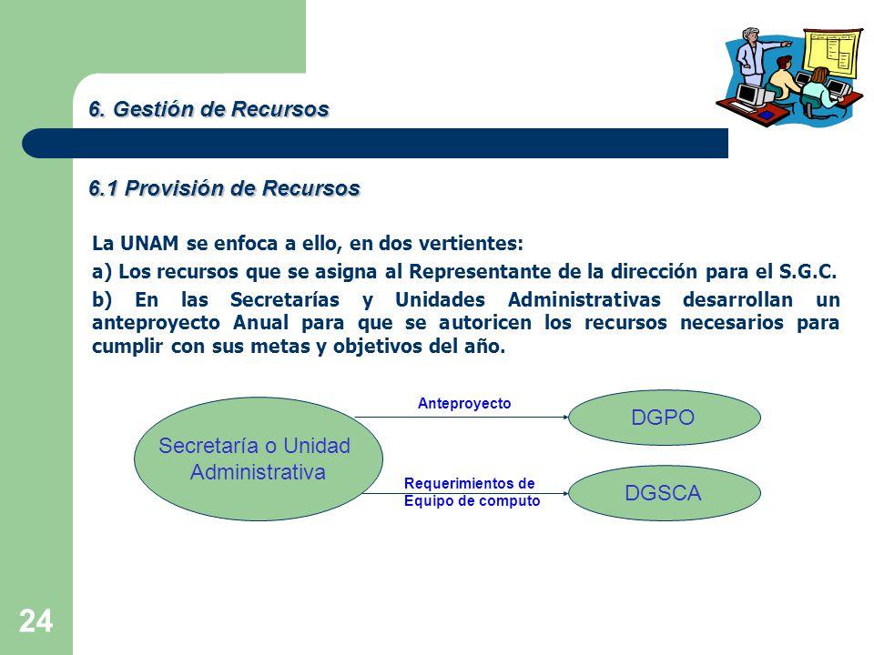 6. Gestión de Recursos 6.1 Provisión de Recursos DGPO