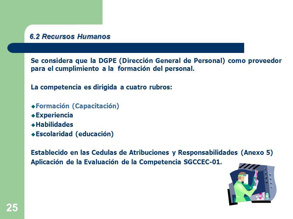 6.2 Recursos Humanos Se considera que la DGPE (Dirección General de Personal) como proveedor para el cumplimiento a la formación del personal.