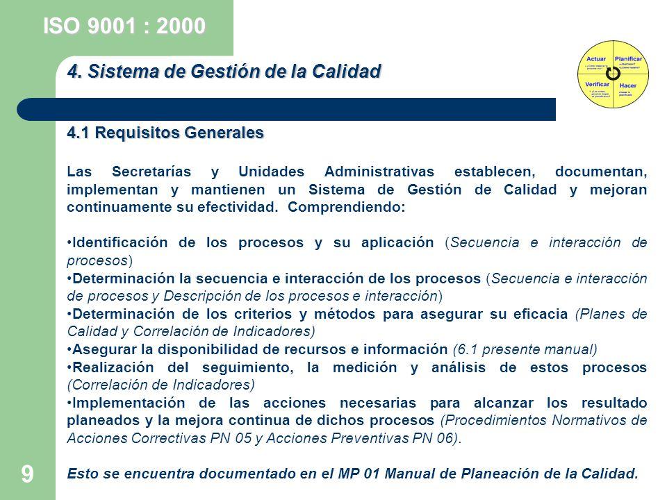 ISO 9001 : 2000 4. Sistema de Gestión de la Calidad
