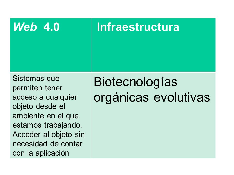 Biotecnologías orgánicas evolutivas