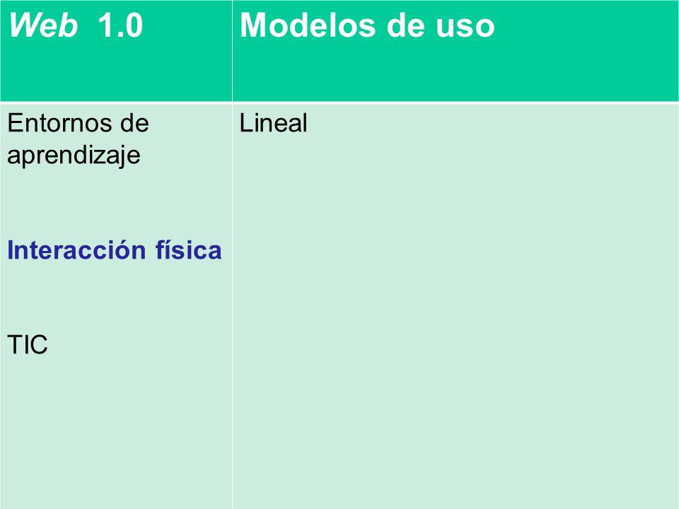 Web 1.0 Modelos de uso Entornos de aprendizaje Interacción física TIC