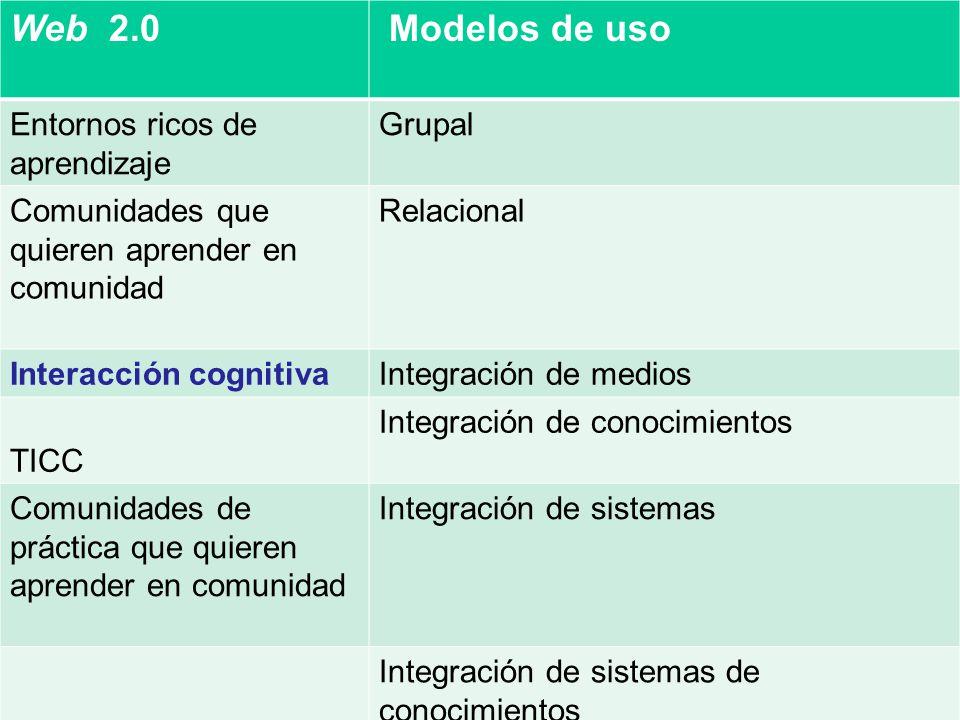 Web 2.0 Modelos de uso Entornos ricos de aprendizaje Grupal