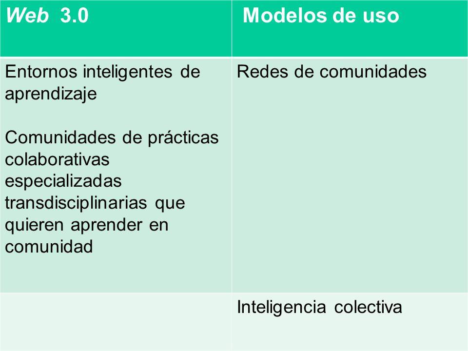 Web 3.0 Modelos de uso Entornos inteligentes de aprendizaje