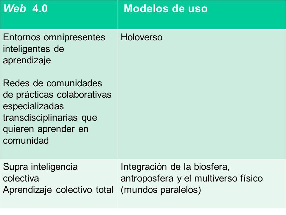 Web 4.0 Modelos de uso. Entornos omnipresentes inteligentes de aprendizaje.