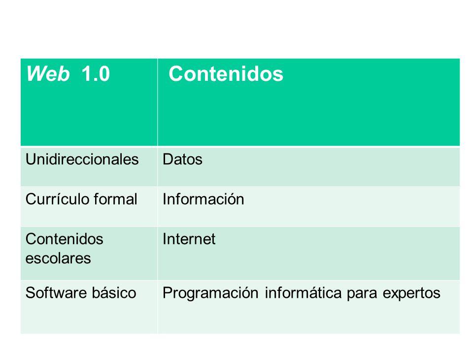 Web 1.0 Contenidos Unidireccionales Datos Currículo formal Información