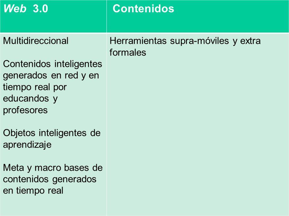 Web 3.0 Contenidos Multidireccional