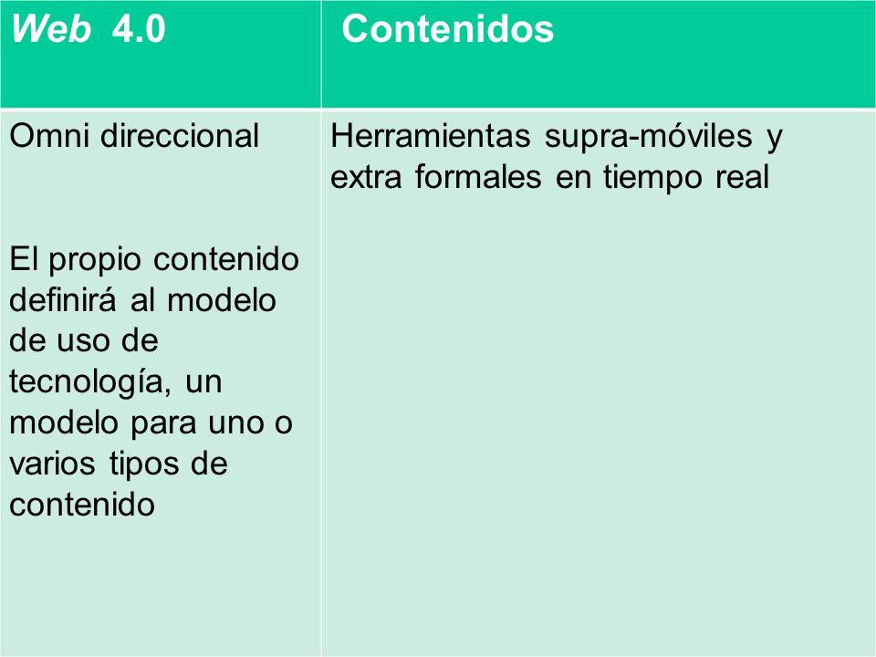 Web 4.0 Contenidos Omni direccional
