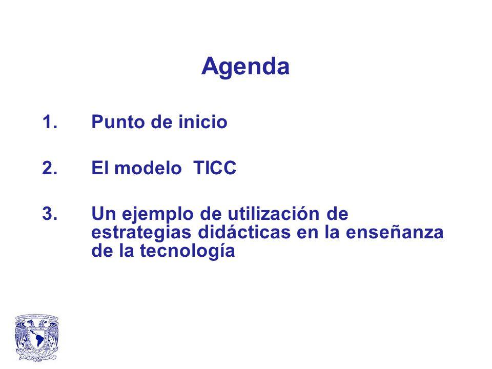 Agenda 1. Punto de inicio 2. El modelo TICC