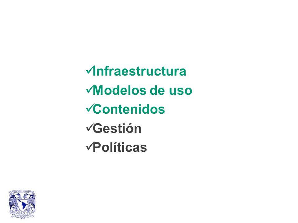 Infraestructura Modelos de uso Contenidos Gestión Políticas
