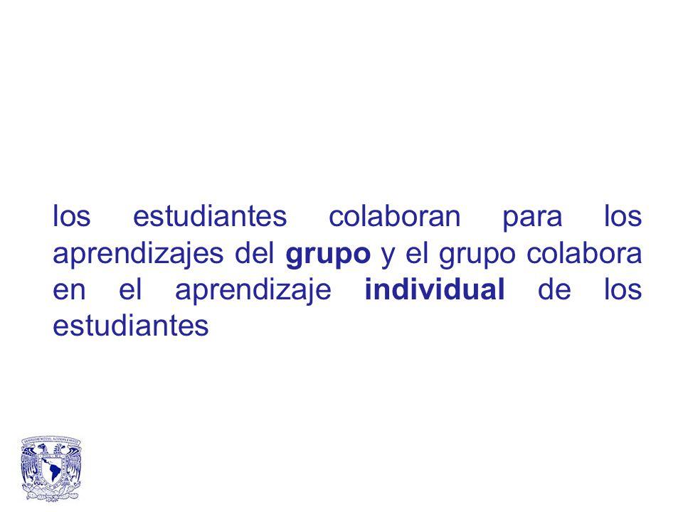 los estudiantes colaboran para los aprendizajes del grupo y el grupo colabora en el aprendizaje individual de los estudiantes