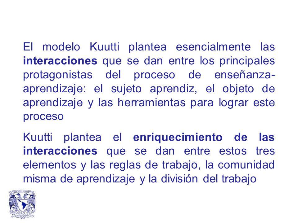 El modelo Kuutti plantea esencialmente las interacciones que se dan entre los principales protagonistas del proceso de enseñanza-aprendizaje: el sujeto aprendiz, el objeto de aprendizaje y las herramientas para lograr este proceso