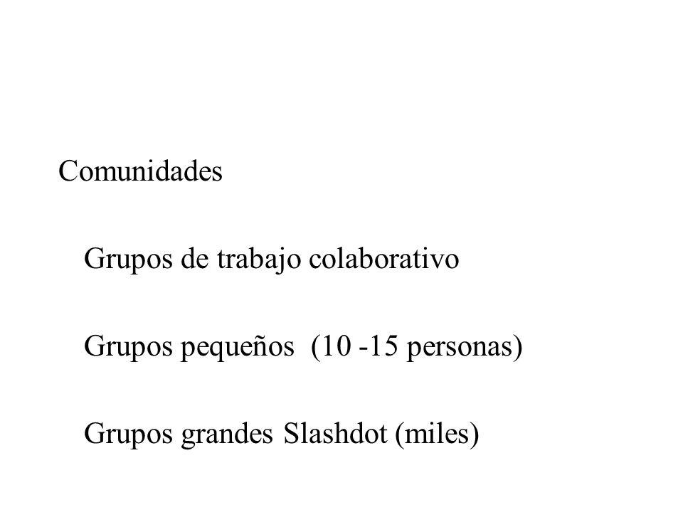 Comunidades Grupos de trabajo colaborativo.