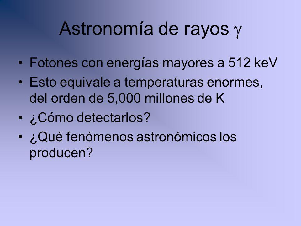 Astronomía de rayos g Fotones con energías mayores a 512 keV