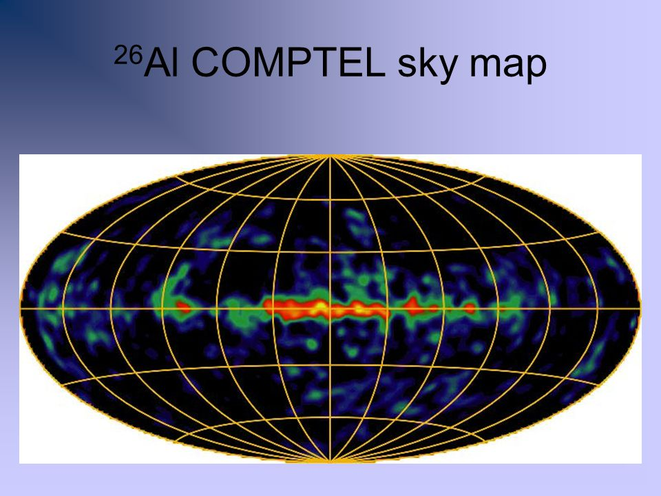 26Al COMPTEL sky map