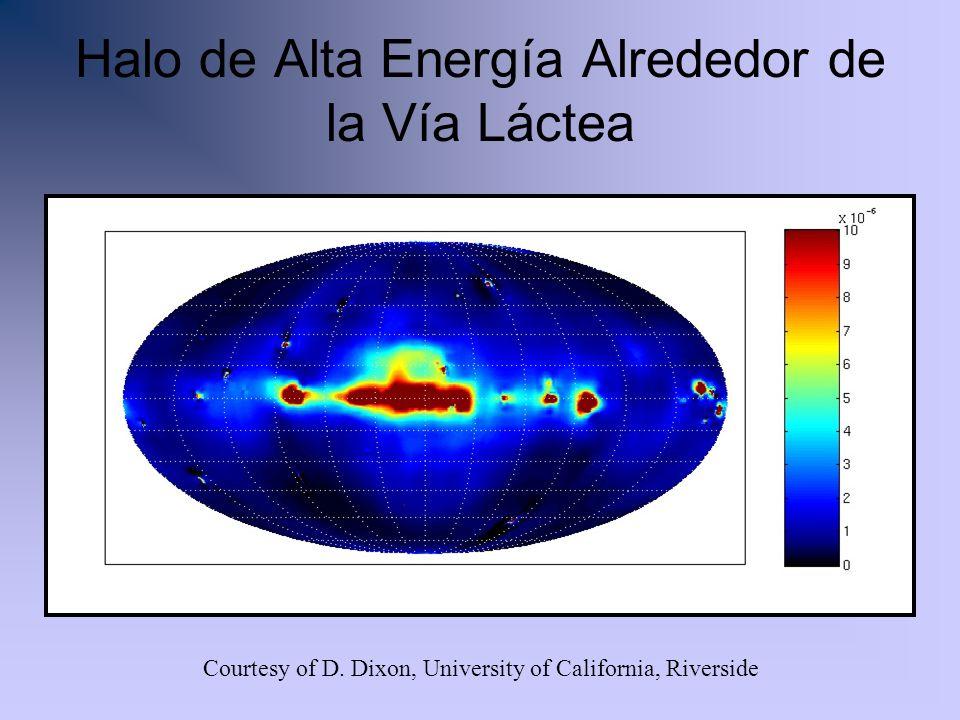 Halo de Alta Energía Alrededor de la Vía Láctea