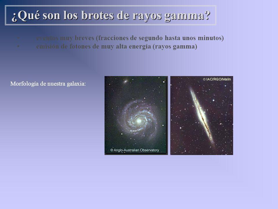 ¿Qué son los brotes de rayos gamma