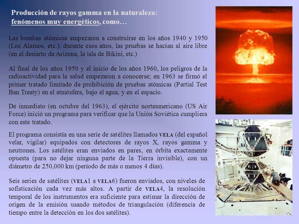 Producción de rayos gamma en la naturaleza: fenómenos muy energéticos, como…