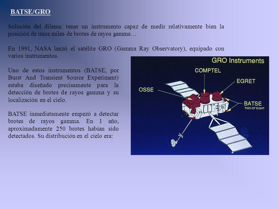 BATSE/GRO Solución del dilema: tener un instrumento capaz de medir relativamente bien la posición de unos miles de brotes de rayos gamma…