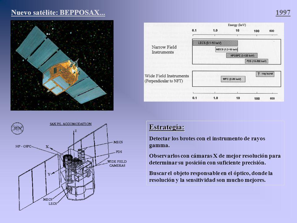 Nuevo satélite: BEPPOSAX... 1997