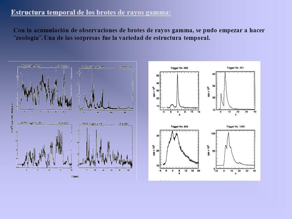 Estructura temporal de los brotes de rayos gamma: