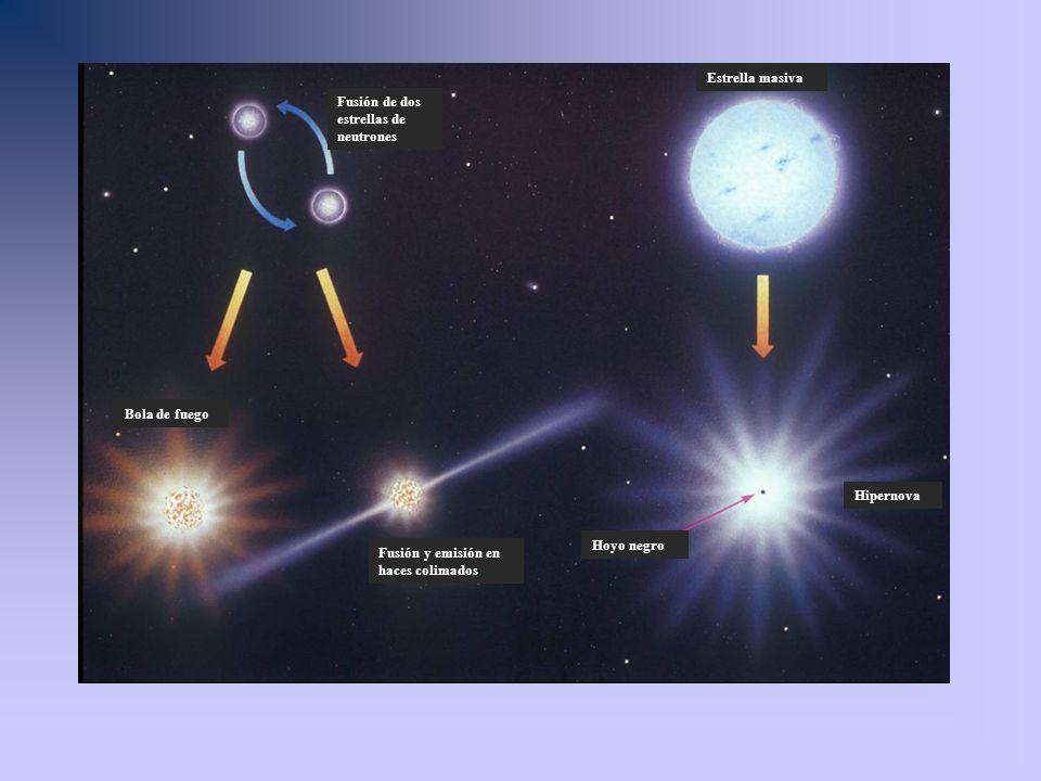 Estrella masiva Fusión de dos estrellas de neutrones.