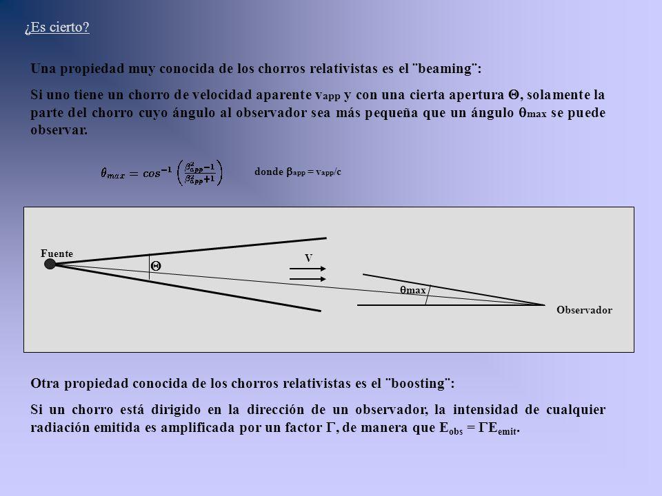 Otra propiedad conocida de los chorros relativistas es el ¨boosting¨: