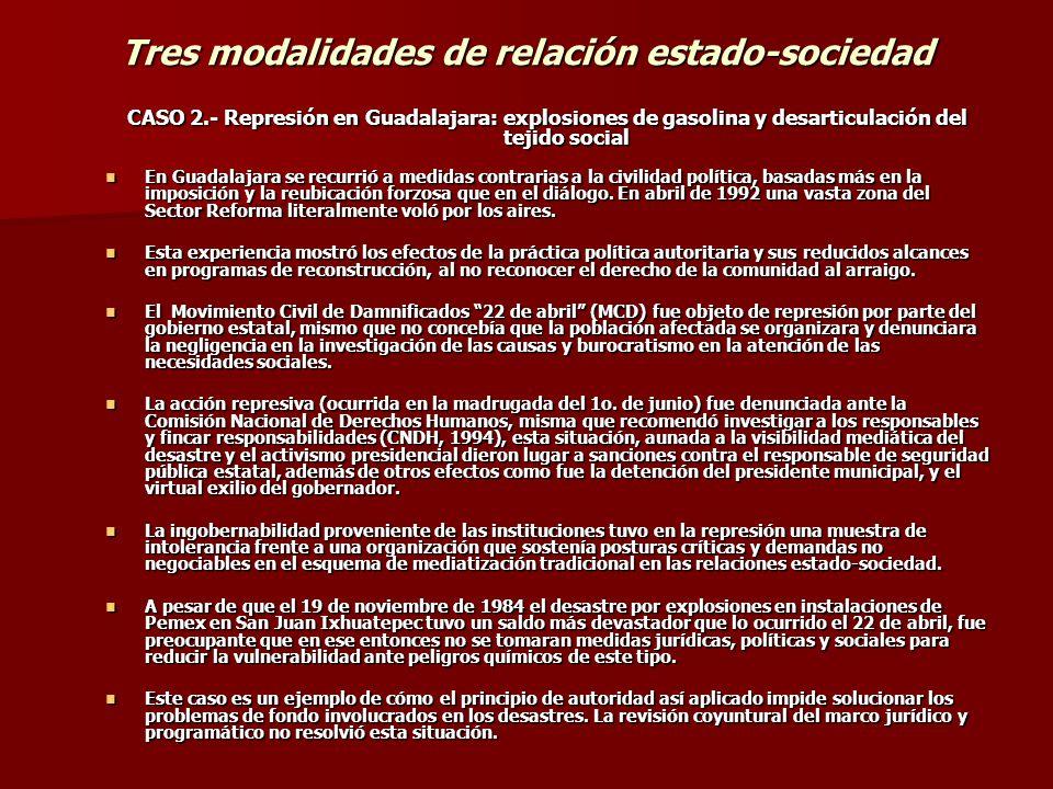 Tres modalidades de relación estado-sociedad