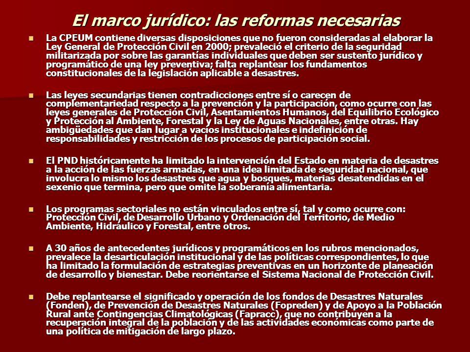El marco jurídico: las reformas necesarias