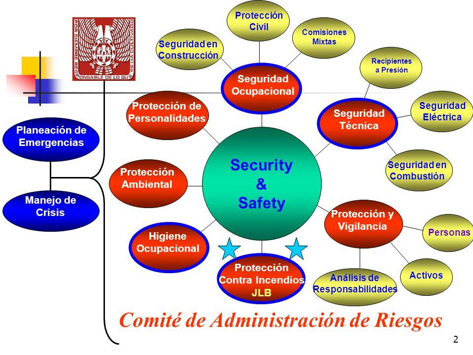 Comité de Administración de Riesgos