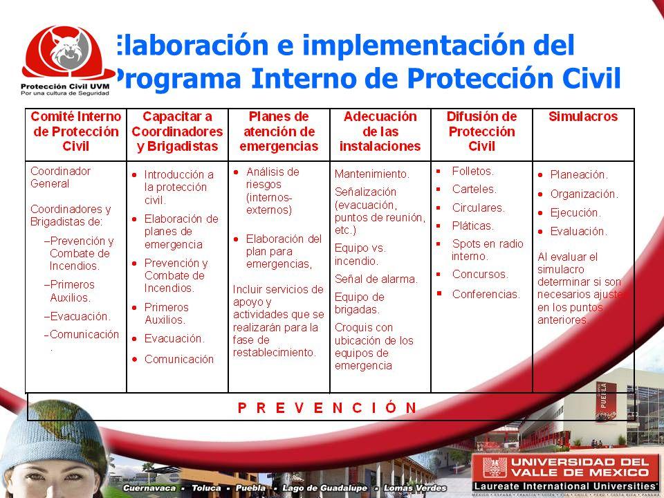 Elaboración e implementación del Programa Interno de Protección Civil