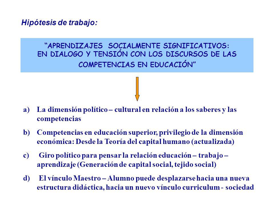 Hipótesis de trabajo: APRENDIZAJES SOCIALMENTE SIGNIFICATIVOS: EN DIALOGO Y TENSIÓN CON LOS DISCURSOS DE LAS COMPETENCIAS EN EDUCACIÓN