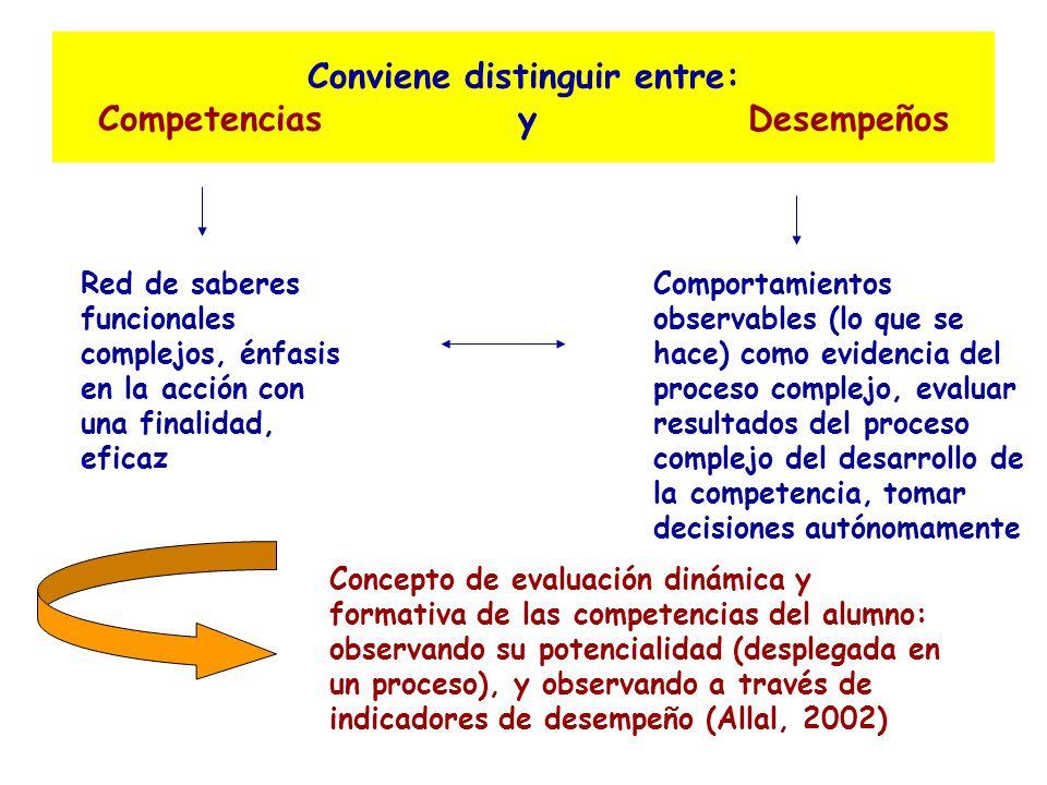 Conviene distinguir entre: Competencias y Desempeños