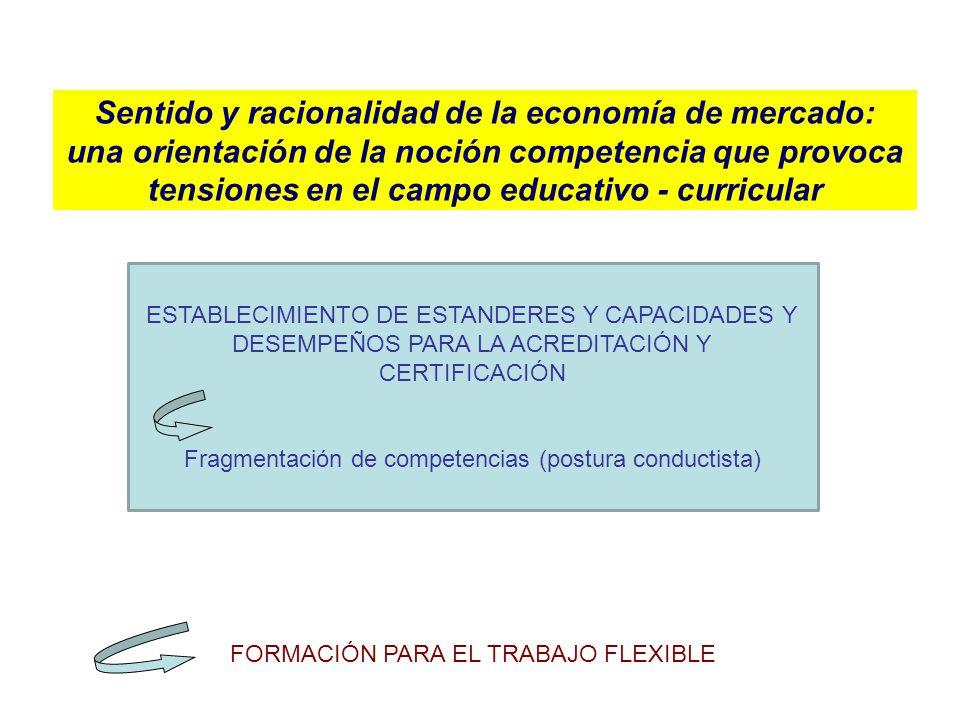 Fragmentación de competencias (postura conductista)
