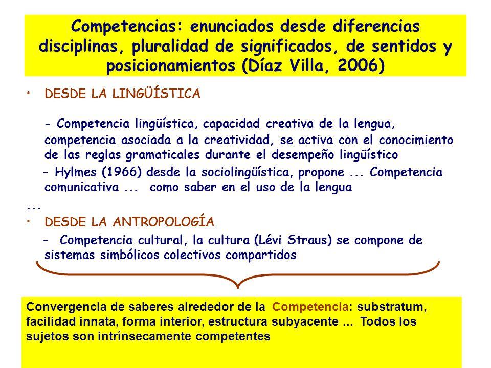 Competencias: enunciados desde diferencias disciplinas, pluralidad de significados, de sentidos y posicionamientos (Díaz Villa, 2006)