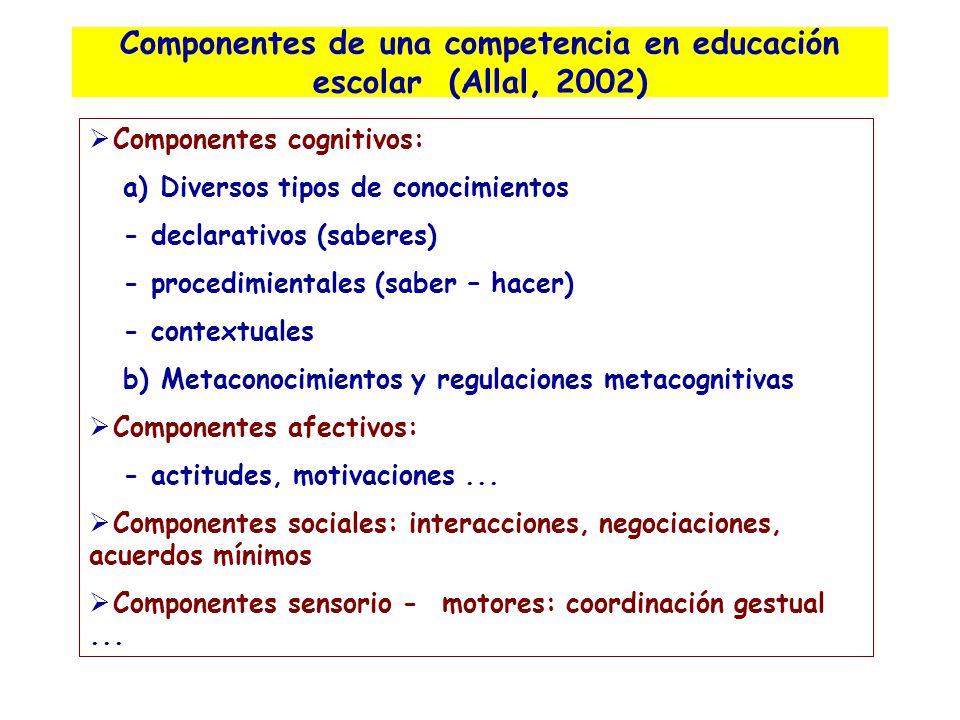 Componentes de una competencia en educación escolar (Allal, 2002)