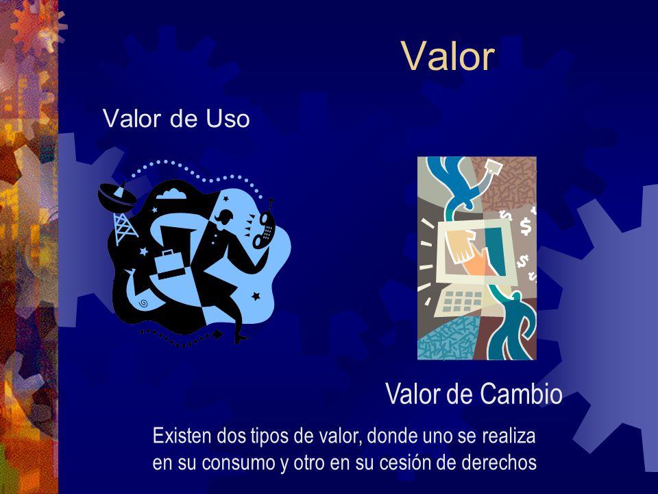 Valor Valor de Cambio Valor de Uso