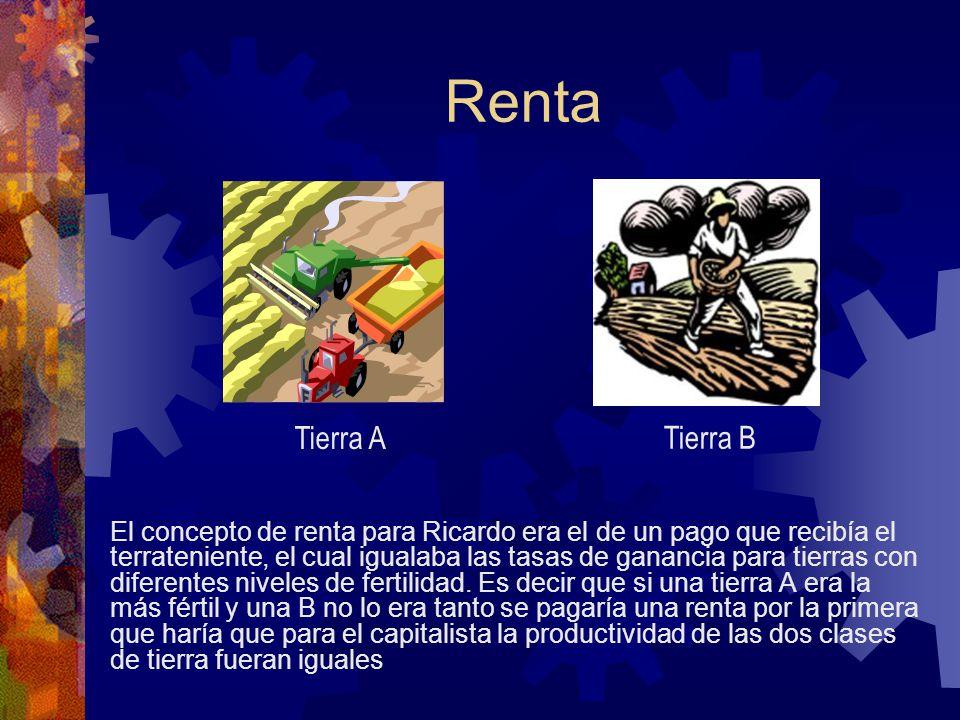 Renta Tierra A. Tierra B.
