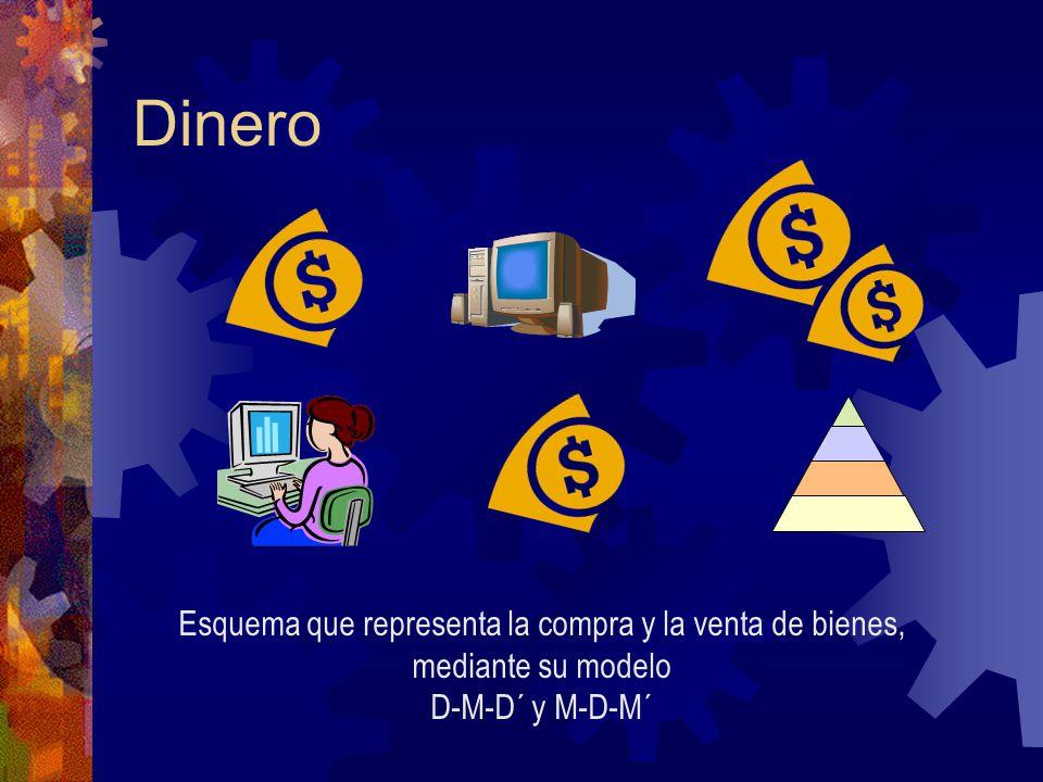 Dinero Esquema que representa la compra y la venta de bienes, mediante su modelo D-M-D´ y M-D-M´
