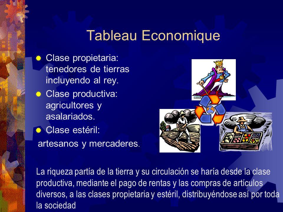 Tableau Economique Clase propietaria: tenedores de tierras incluyendo al rey. Clase productiva: agricultores y asalariados.