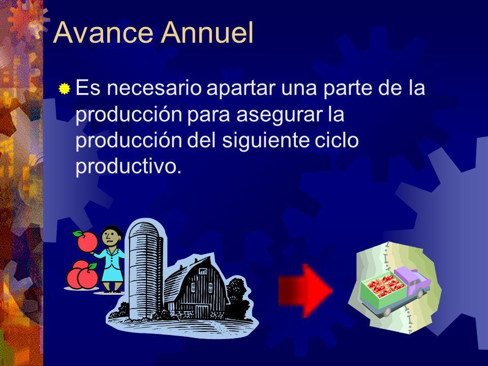 Avance Annuel Es necesario apartar una parte de la producción para asegurar la producción del siguiente ciclo productivo.