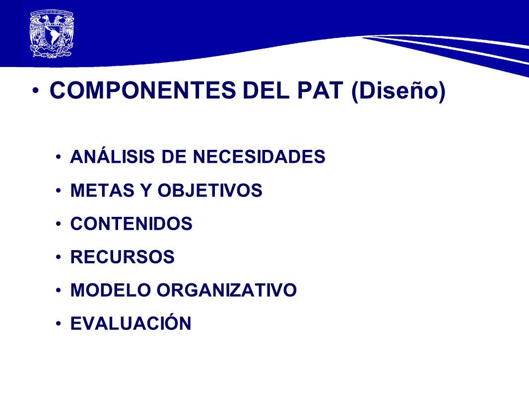 COMPONENTES DEL PAT (Diseño)