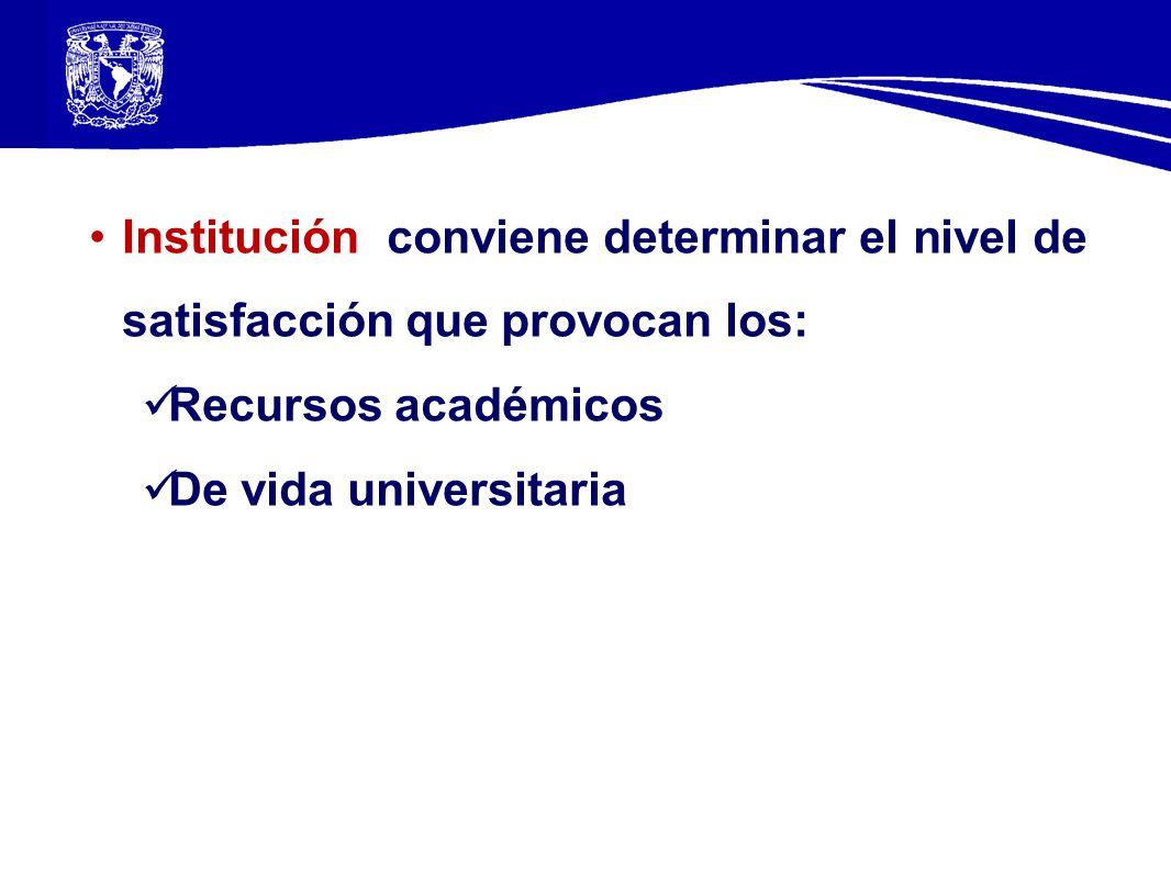Institución conviene determinar el nivel de satisfacción que provocan los: