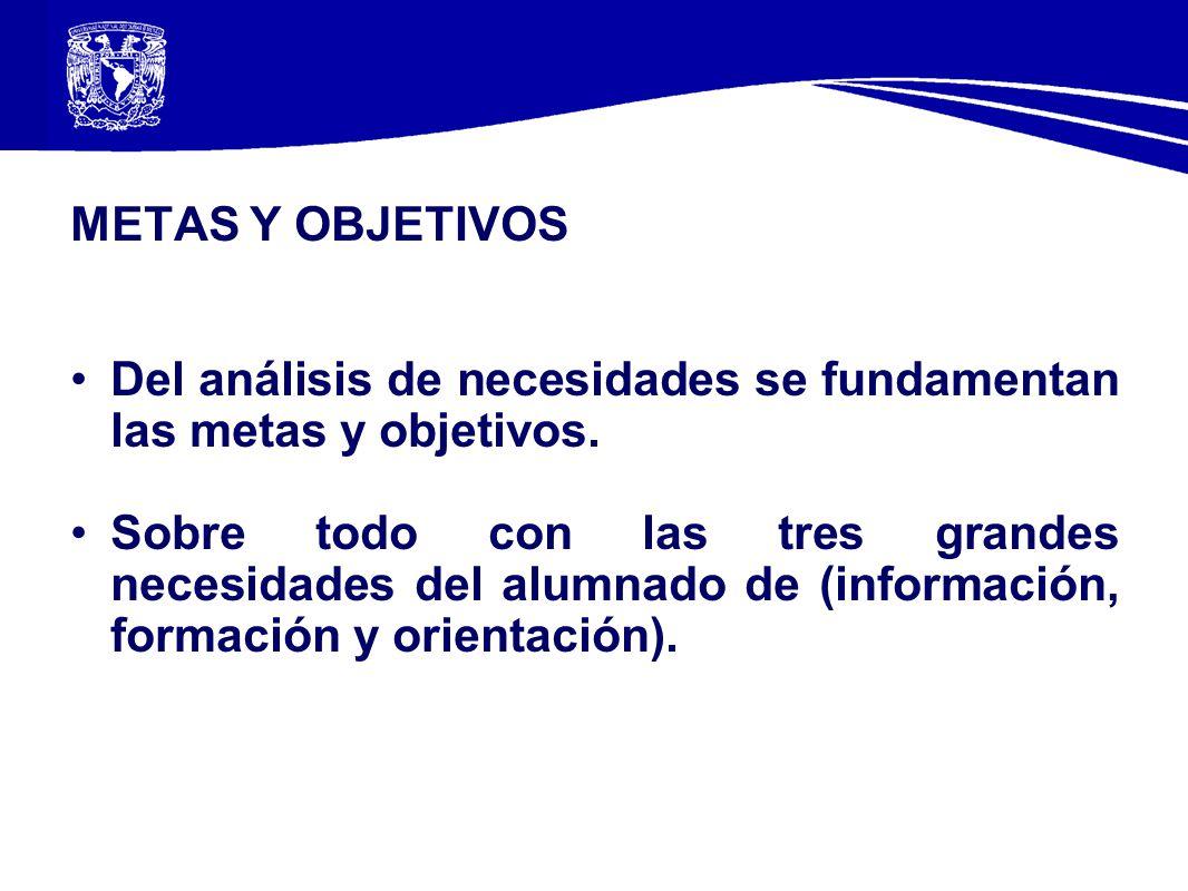 METAS Y OBJETIVOS Del análisis de necesidades se fundamentan las metas y objetivos.