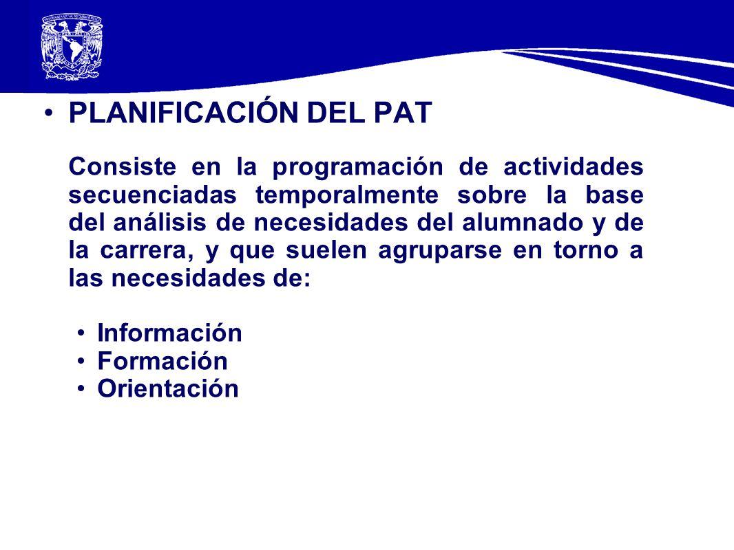 PLANIFICACIÓN DEL PAT Información Formación Orientación